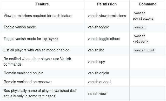 Vanish-commands.png